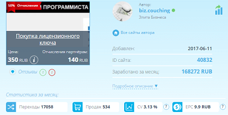 Статистика biz.couching с e-pay.club